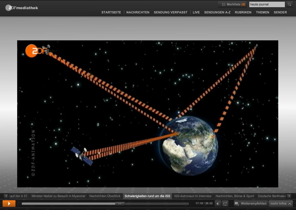 Der Weg des Bildsignals von der ISS nach Mainz. (© zdf.de / Screenshot Mediathek)