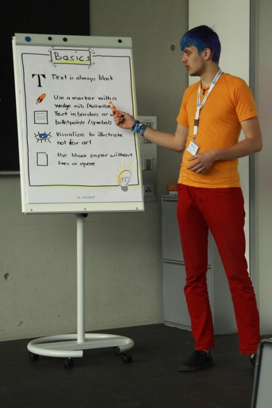 @wischi zeigt, wie man Flipcharts füllen kann...