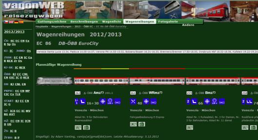 Screenshot der Internetseite vagonweb.cz mit dem EC86.