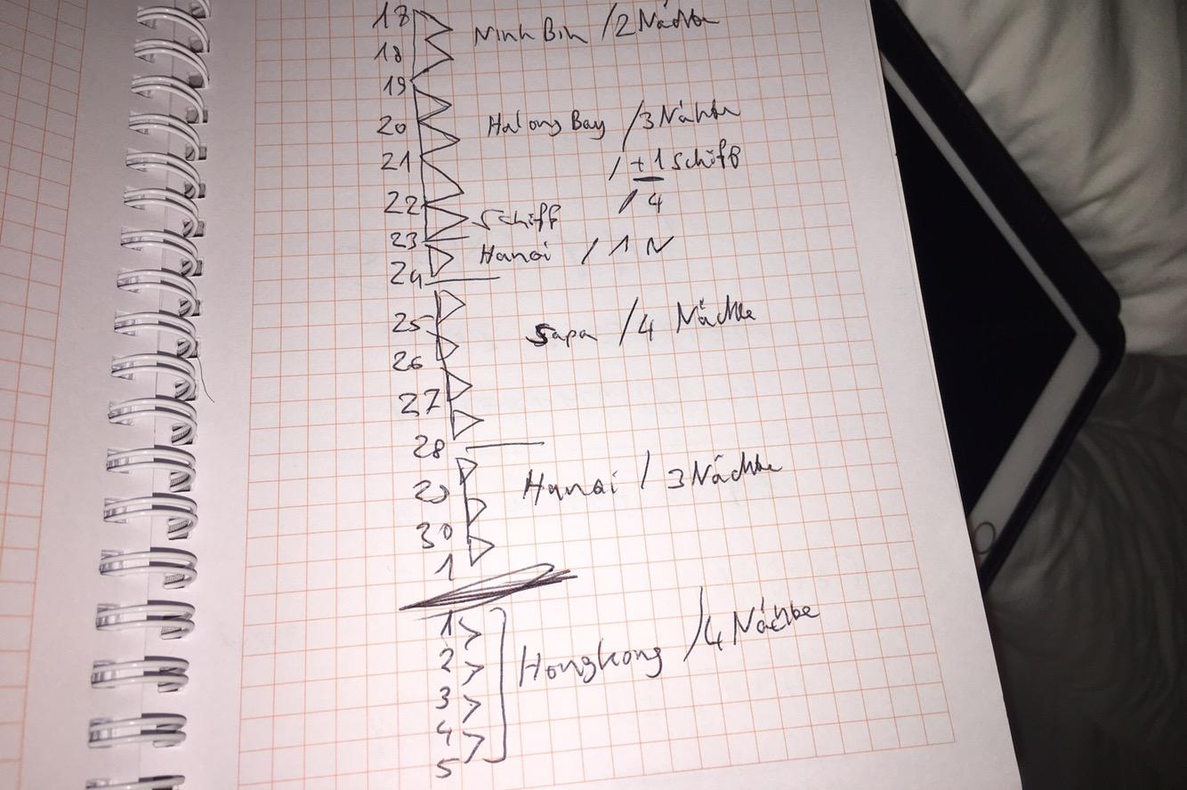 Der Masterplan (Version 3) - sogar analog erstellt!