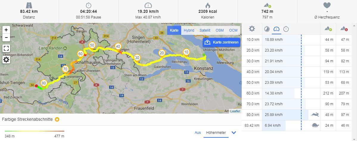 Etappe 1: Konstanz - Rheinfall - Hohentengen.