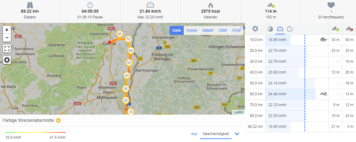 Etappe 3: Basel - Fessenheim - Colmar