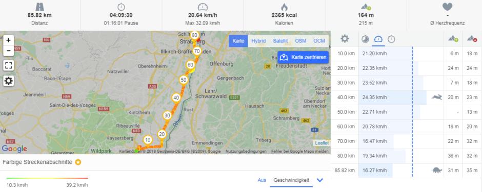 Etappe 4: Colmar - Rhein-Rhône-Kanal - Straßburg