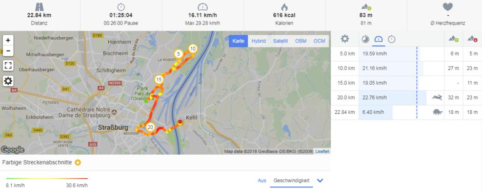 Etappe 5a: Straßburg - Robertsauer Wald - Kehl am Rhein