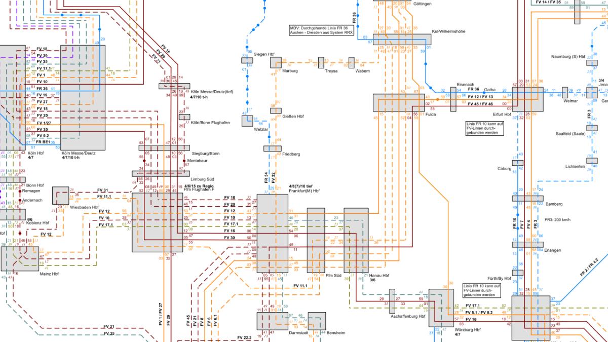 So soll er mal aussehen. Der Deutschlandtakt 2030 im Fernverkehr (Copyright: Verkehrsministerium und SMA & Partner AG)