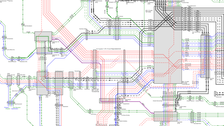 So sieht der grafische Fahrplan für die Rhein-Main-Region aus. Könnt ihr ihn lesen? ;-) (Copyright: Verkehrsministerium und SMA & Partner AG)
